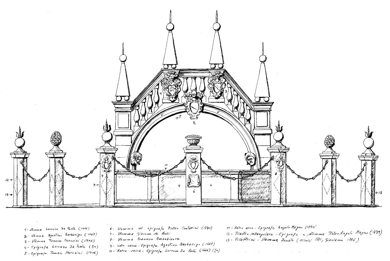 fontana Da Ponte, Capodistria
